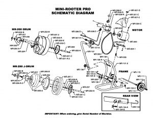 Mini-Rooter Pro Parts List - General Pipe CleanersGeneral Pipe Cleaners