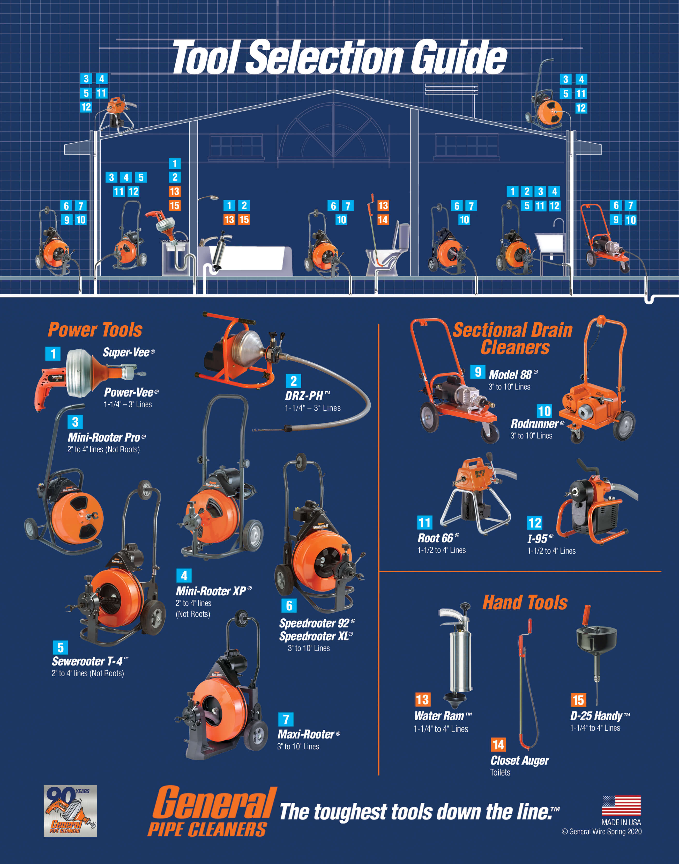 Tool Selection Guide Site Map
